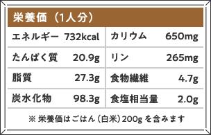 栄養価(1人分)エネルギー732kcal たんぱく質20.9g 脂質 27.3g 炭水化物 98.3g カリウム650mg リン265mg 食物繊維 4.7g 食塩相当量2.0g ※ 栄養価はごはん(白米)200gを含みます