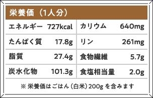 栄養価(1人分)エネルギー727kcal たんぱく質17.8g 脂質 27.4g 炭水化物 101.3g カリウム 640mg リン 261mg 食物繊維 5.7g 食塩相当量 2.0g ※ 栄養価はごはん(白米)200gを含みます